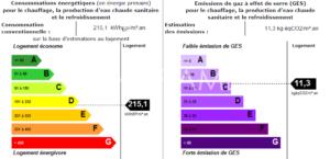 DPE-2-300x145 DPE-2 immobilier Saint Tropez Grimaud Ramatuelle Gassin