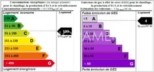 DPE-4-300x141 DPE-4 immobilier Saint Tropez Grimaud Ramatuelle Gassin