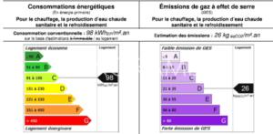 DPE-6-300x147 DPE-6 immobilier Saint Tropez Grimaud Ramatuelle Gassin