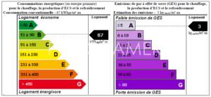 DPE-1-300x138 DPE-1 immobilier Saint Tropez Grimaud Ramatuelle Gassin