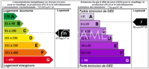DPE-7-300x139 DPE-7 immobilier Saint Tropez Grimaud Ramatuelle Gassin