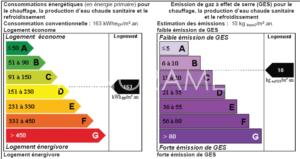 DPE-8-300x159 DPE-8 immobilier Saint Tropez Grimaud Ramatuelle Gassin