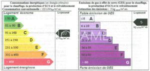 DPE-9-300x143 DPE-9 immobilier Saint Tropez Grimaud Ramatuelle Gassin