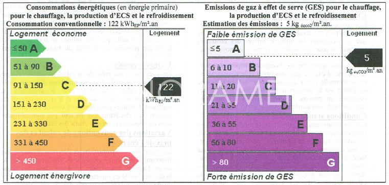 DPE-9 Maison Duplex sur le port Saint Tropez immobilier Saint Tropez Grimaud Ramatuelle Gassin