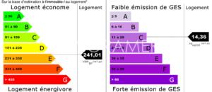 Capture-d'écran-2018-06-12-à-19.19.53-300x130 Charmante maison provençale immobilier Saint Tropez Grimaud Ramatuelle Gassin