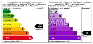 Capture-d'écran-2019-02-07-à-10.26.16-300x144 Capture d'écran 2019-02-07 à 10.26.16 immobilier Saint Tropez Grimaud Ramatuelle Gassin