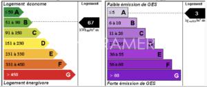maison-a-vendre-st-tropez-12-300x127 maison-a-vendre-st-tropez-12 immobilier Saint Tropez Grimaud Ramatuelle Gassin