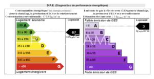 dpe-300x155 dpe immobilier Saint Tropez Grimaud Ramatuelle Gassin
